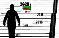След 2020г. българите ще умрем от глад