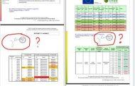 АЛАРМА! Във фейсбук се въртят снимки на два документа, които…Всеки сам да прецени!