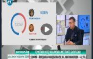 Кристиян Коев: Не е възможно чрез местни избори да се опитваш да свалиш централната власт!