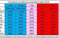 Иван Сотиров: Нека всеки сам да си направи изводите!