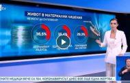 Трвожно! 30% български деца са в риск от бедност!