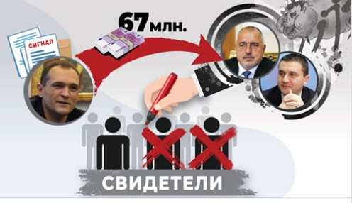 Божков: Скоро ще покажа свидетел, когото не могат да накарат да замълчи